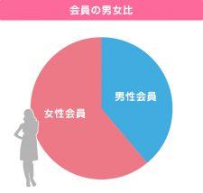 data_woman_01
