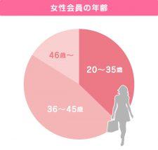 data_woman_02